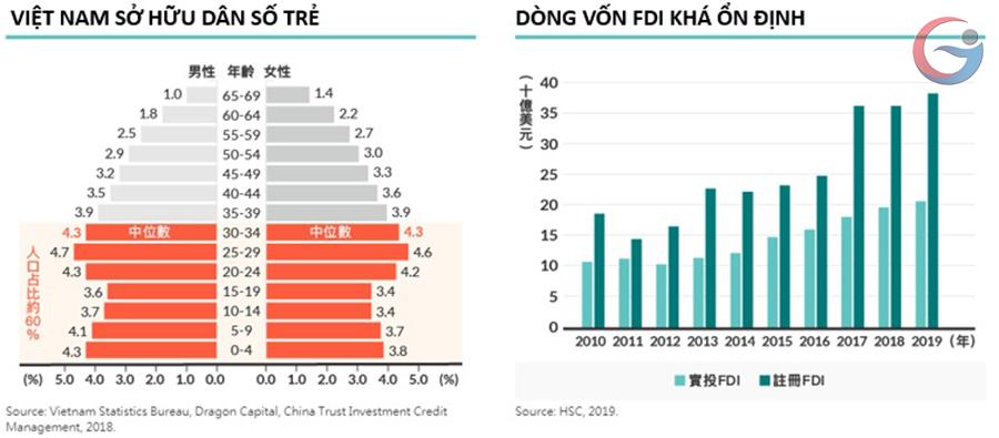 Vì sao quỹ trăm triệu đô của Đài Loan nhắm đến Việt Nam?