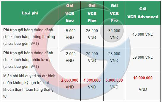 """Vietcombank miễn phí thuế chuyển tiền sau 3 năm """"tận thu"""""""